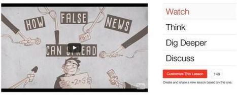 TedEd. Créer des leçons en vidéo – Les Outils Tice | Education & Technology | Scoop.it
