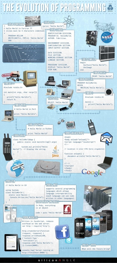 The Evolution of Programming [Infographic] | Think Differently | Scoop.it