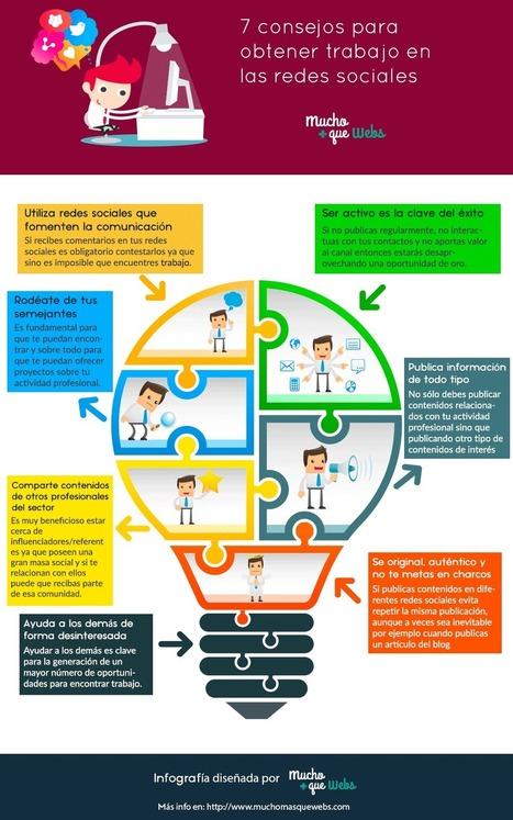 7 consejos para obtener trabajo en las redes sociales | Infografias | Scoop.it