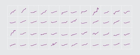 How to Make Government Data Sites Better | Palpable data : Implications of the data streaming around us. | Scoop.it