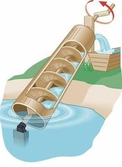 Archimedes Screw Water Irrigation Method | The Homestead Survival | Eureka | Scoop.it