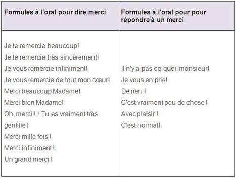 Formules pour dire merci | Fle | Scoop.it
