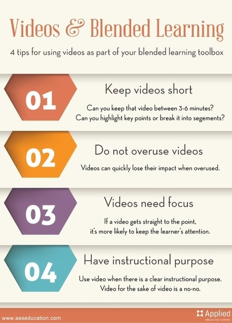 4 Ways to Use Video in Student Engagement Strategies | Teacher Tools and Tips | Scoop.it