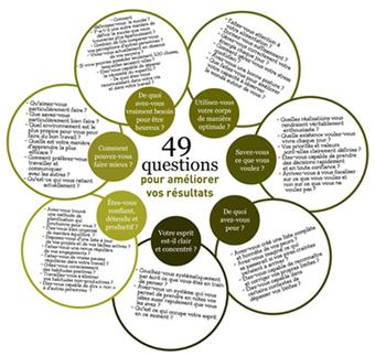 49 questions pour améliorer vos résultats - simpleslide | Entrepreneurs du Web | Scoop.it