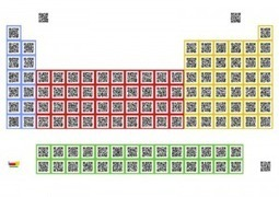 Printable periodic table: QR-coded | Webelements Nexus | Wiki_Universe | Scoop.it
