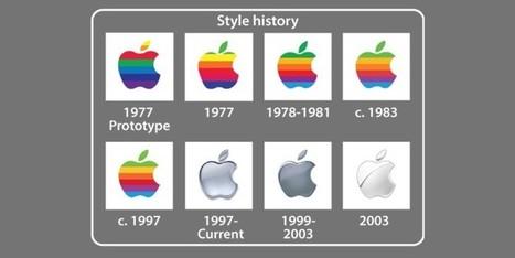 Apple-Geschichte: Warum der Apple-Apfel angebissen ist | Mac in der Schule | Scoop.it
