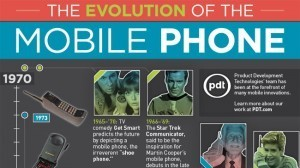 Infographics: Evolution of the Mobile Phone | QRiousCODE | Scoop.it