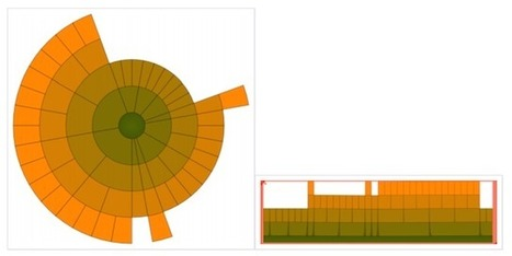 Visualising Data » Blog Archive » Transmogrifiers: On-the-fly graphic transformations   Data   Scoop.it