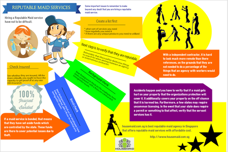 Hiring A Reputable Maid Services   infographicsmaker   Scoop.it