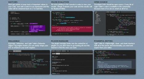 codingtools, lighttable editor di nuova generazione, con plugin su GitHub | Question tech news on Scoop.it | Scoop.it