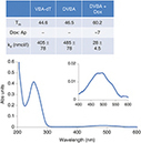 Molecular Therapy — Nucleic Acids - Selection of a Novel Aptamer Against Vitronectin Using Capillary Electrophoresis and Next Generation Sequencing | Mass spectrometry | Scoop.it