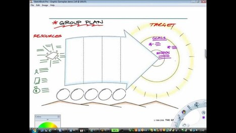 ▶ Making plans - YouTube | Graphic Facilitation | Scoop.it