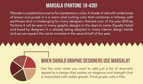 A Designer's Cheat Sheet For Marsala, PANTONE 2015 Colour Of The Year | Artdictive Habits : Sustainable Lifestyle | Scoop.it