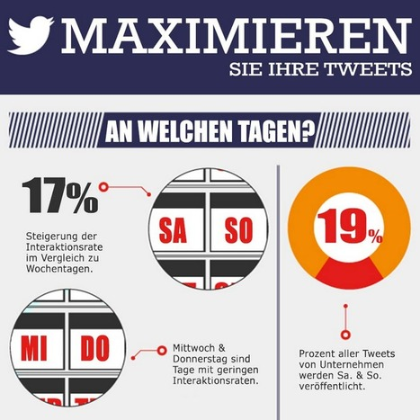 Reichweite von Tweets maximieren - wers braucht: Infografik | grafdal-socialnetworks | Scoop.it