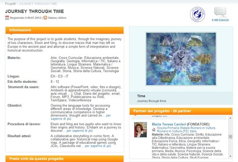 eTwinning project | Journey through time | Scoop.it