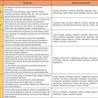 Planificación de los Procesos de Enseñanza Aprendizaje