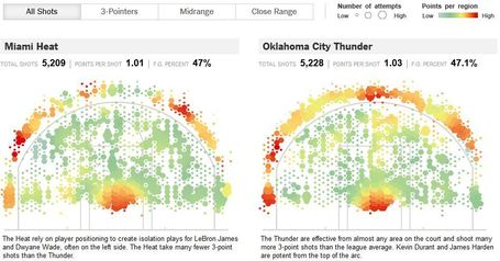Spatial Analysis of the NBA Finals | Geography Education | Scoop.it