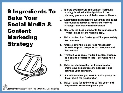 Is Your Social Media Strategy Fully Baked? | Social Media and IT Strategy | Scoop.it