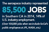 Study: Aerospace industry nearly 250,000 jobs strong | San Diego Regional Economic Development Corporation | International Trade | Scoop.it