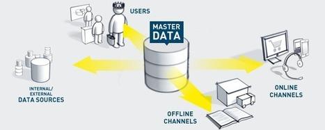 Master Data & Product Content Management - PCM software solutions | SAP | Scoop.it