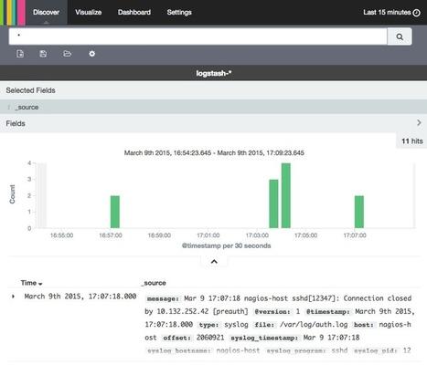How To Install Elasticsearch, Logstash, and Kibana 4 on Ubuntu 14.04 | .NET | Scoop.it