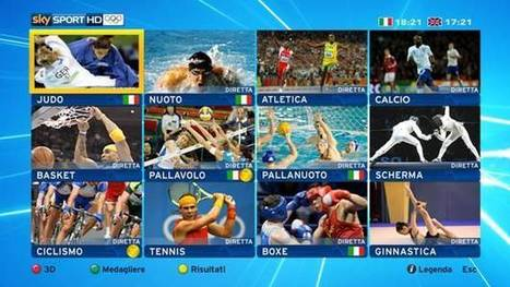 Broadband TV News| Sky Italia outlines Olympic plans | Audiovisual Interaction | Scoop.it