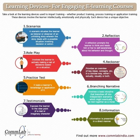[Infographic] Instructional Design tips for engaging eLearning courses | Edumorfosis.it | Scoop.it