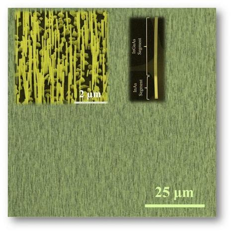 Researchers improve performance of III-V nanowire solar cells on graphene | Research | Scoop.it