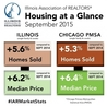 Chicago Street Smart Real Estate, News and Fun Info