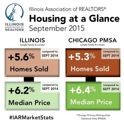 Illinois Housing Market Statistics | Illinois Association of REALTORS® [CLICK HERE] | Chicago Street Smart Real Estate, News and Fun Info | Scoop.it