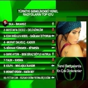 Türkiye Genelindeki Yerel Radyolarda En Çok Çalınan Parçalar | Music2013 | Scoop.it