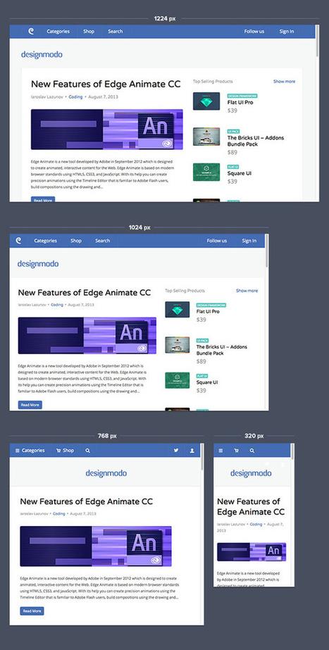 The Ultimate UX Design of: Responsive Web Design Navigation | Webdesign & Graphics | Scoop.it