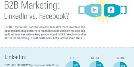10 B2B Infographics Showcasing Visual Content Marketing at Its Best - Kapost Content Marketing Blog   Il Social Media Marketing per il B2B   Scoop.it