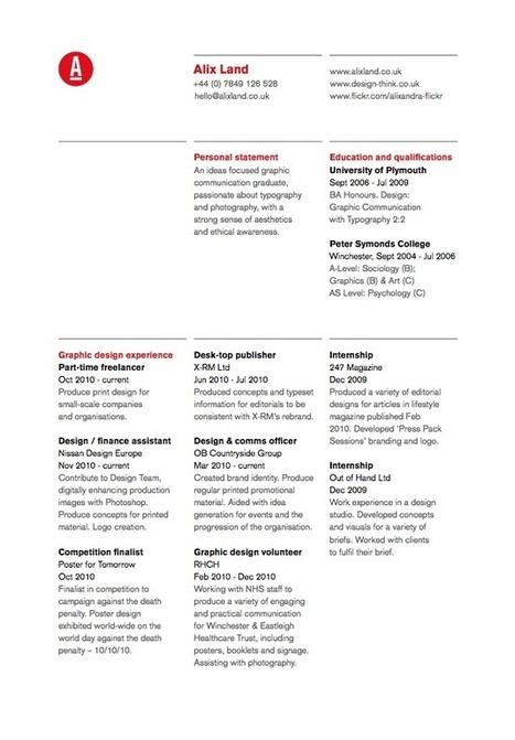 CV PARADE | Diseño e inspiración | Scoop.it