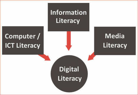 Digital Literacy - Course | MOOCs Pros, Cons and Why nots | Scoop.it