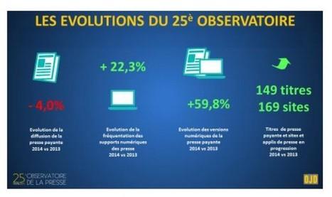 25ème Observatoire de la presse : l'optimisme numérique et mobile | Médias & Web | Scoop.it