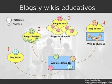 Qué es el Wiki   Utilidades TIC para el aula   Scoop.it