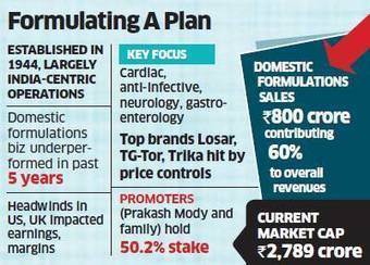 Unichem plans sale of domestic formulations business; valuation seen at $1-1.2 billion - The Economic Times | Life Sciences in India - Clear Vision for the Life Sciences Industry | Scoop.it