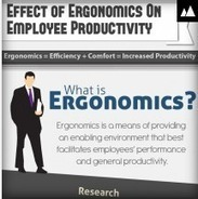 The effects Ergonomics has on your Employee Productivity   Anti-Fatigue and Ergonomic Tips   Scoop.it