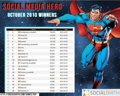 Play Social Media Hero WIN COINS – Monthly Contest – 15 000 COINS BONUS   SocialBirth Blog   seo   Scoop.it