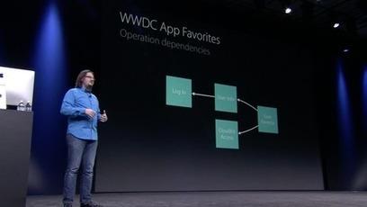 Top 10 WWDC 2015 Videos - Ray Wenderlich | iOS & macOS development | Scoop.it