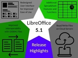 The Document Foundation announces LibreOffice 5.1 | TDF & LibreOffice | Scoop.it