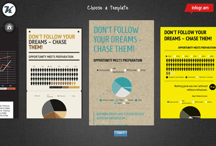 20+ Tools to Create Your Own Infographics | Presentational Apps | Scoop.it