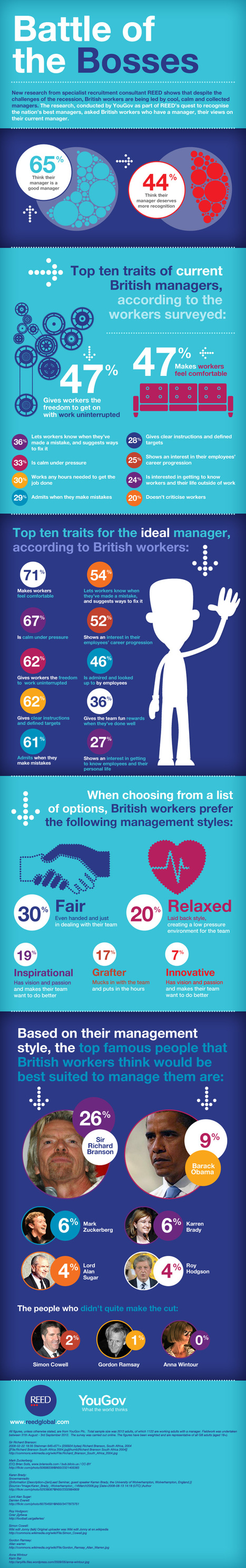 HR Infographics: Battle of the Bosses | Management Matters - Leadership is learning | Scoop.it