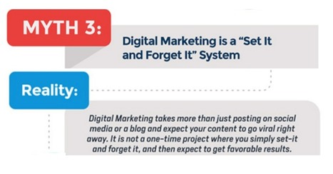 Top Eight Digital Marketing Myths [infographic] | Social Media Today | SocialMoMojo Web | Scoop.it