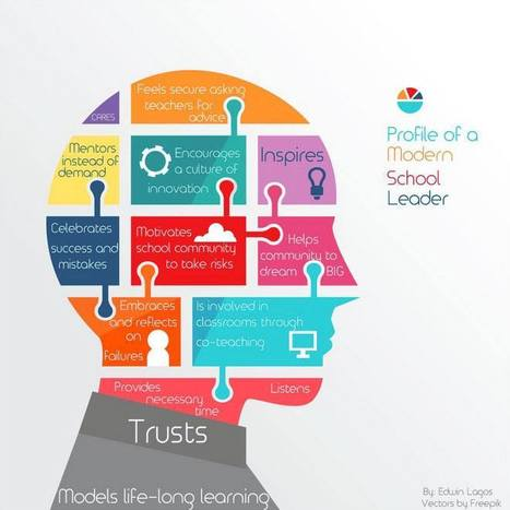 When School Leaders Empower Teachers, Better Ideas Emerge | Mind/Shift | 21st Century Teaching and Learning | Scoop.it