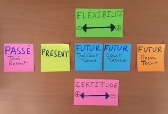 The New New Roadmap Agile: Visible et Flexible | Agile Methods | Scoop.it