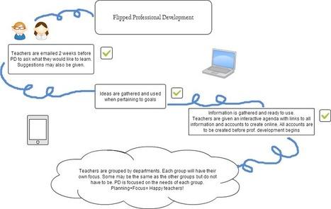 7 Steps to Flipped Professional Development | Flipped Professional Development | Scoop.it