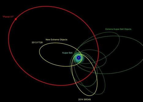 Hunt for ninth planet reveals new extremely distant Solar System objects #PlanetX #science #Kuiper | Limitless learning Universe | Scoop.it