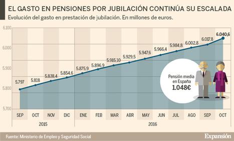 El gasto en pensiones sigue su escalada y alcanza los 8.576 millones de euros, nueva cifra récord | La economía en la vida real | Scoop.it